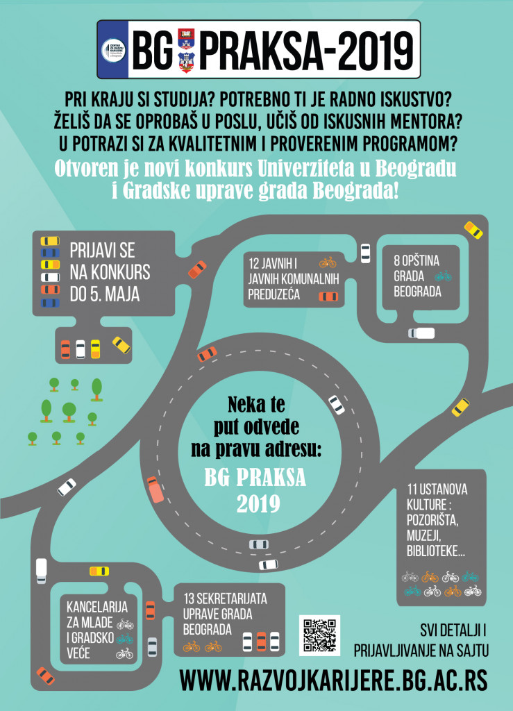 bg-praksa-plakat-2
